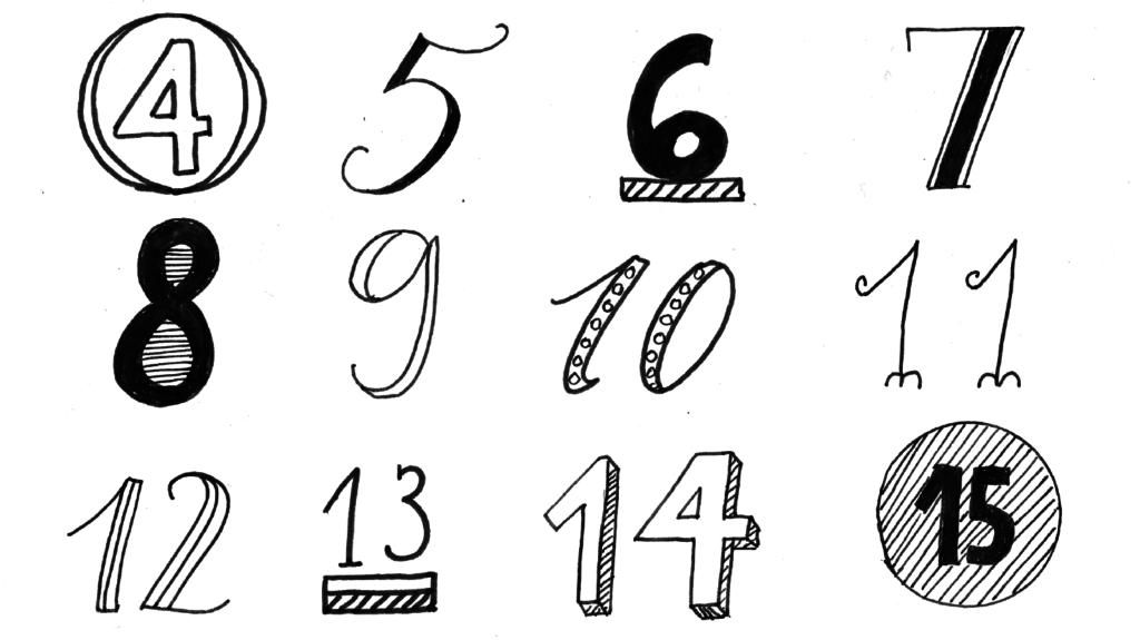 Lettering Zahlen Vorlage